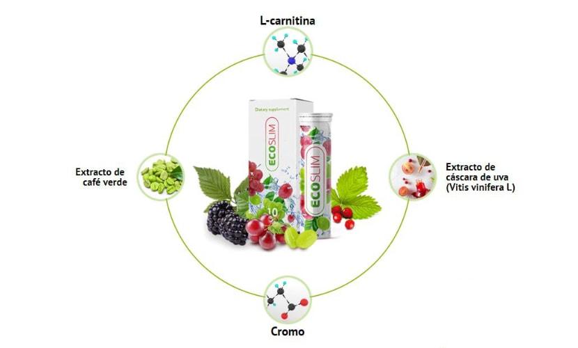 ingredientes de Eco Slim